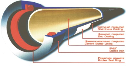 Трубы и фасонные части из высокопрочного чугуна с шаровидным графитом (ВЧШГ) диаметром от 100 до 3000 мм