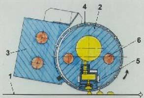 Оборудование для грануляции серы и других расплавленных продуктов