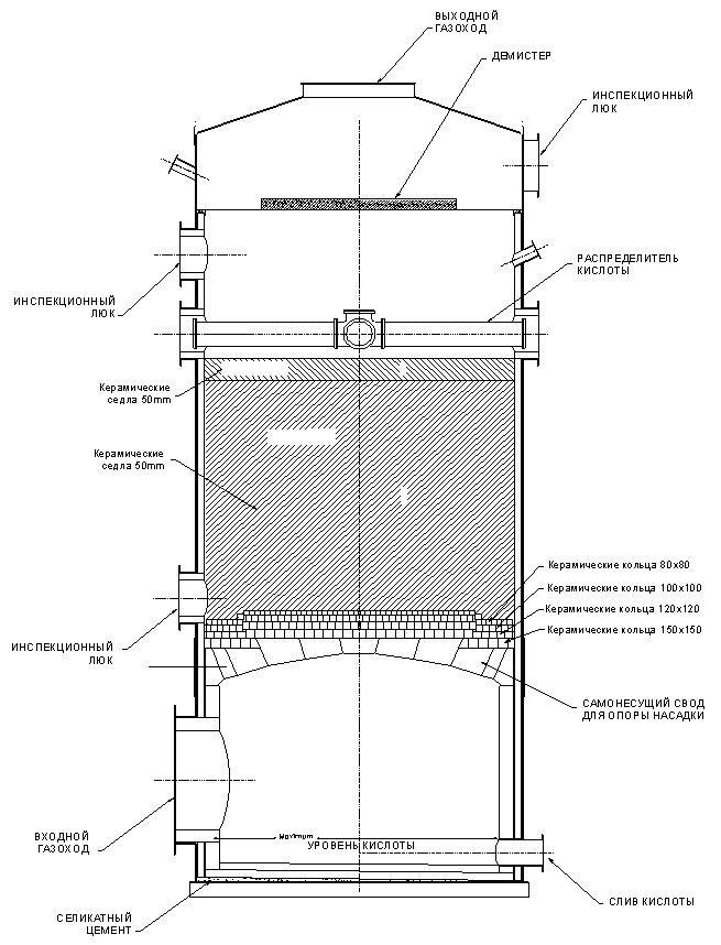 Промышленное оборудование и установки  BEGG, Cousland & Co. Ltd